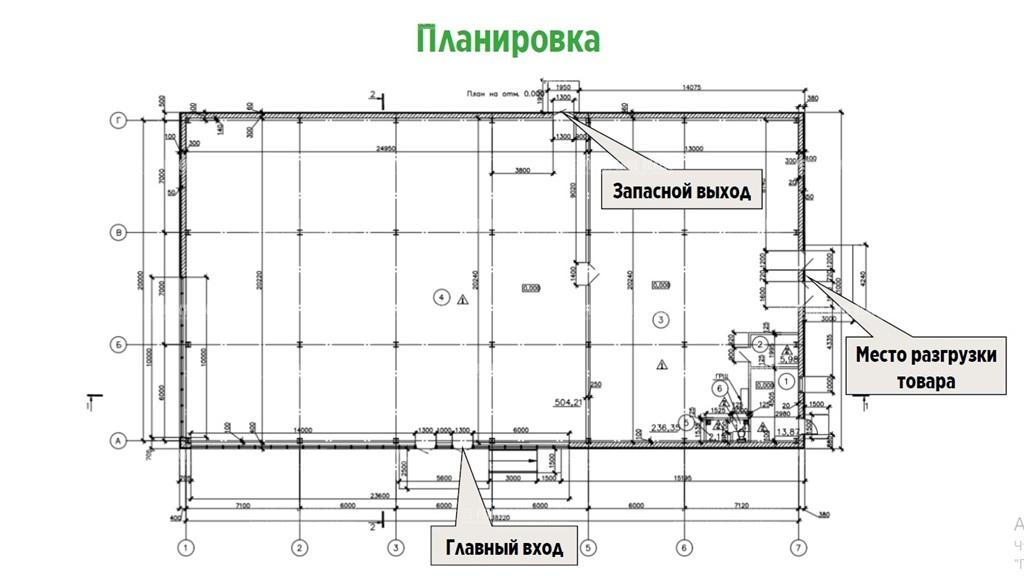 "продажа - ""ул. ул. Новая, 2"" - на spret.realtor.ru - фотография №5"