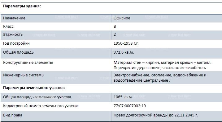 """продажа - """"ул. Киевская, 20А"""" - на retail.realtor.ru"""
